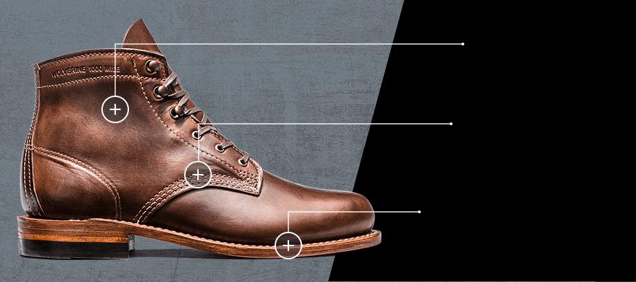 Men's original 1000 mile boot.